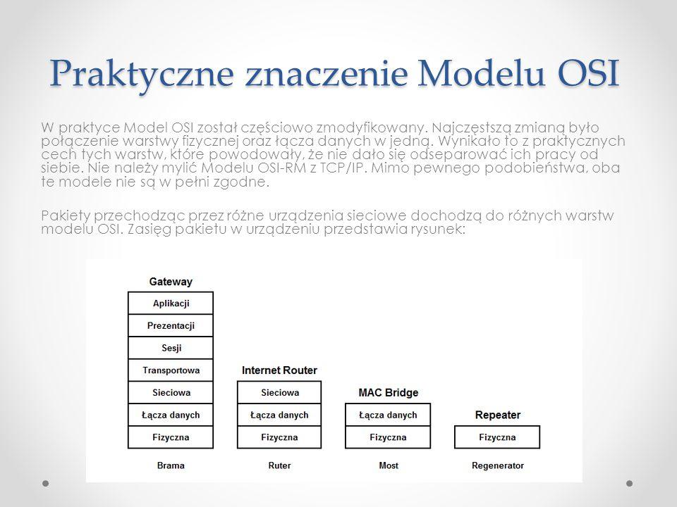 Praktyczne znaczenie Modelu OSI