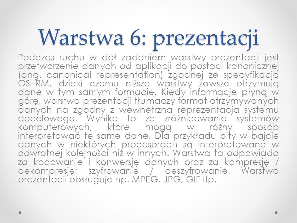 Warstwa 6: prezentacji