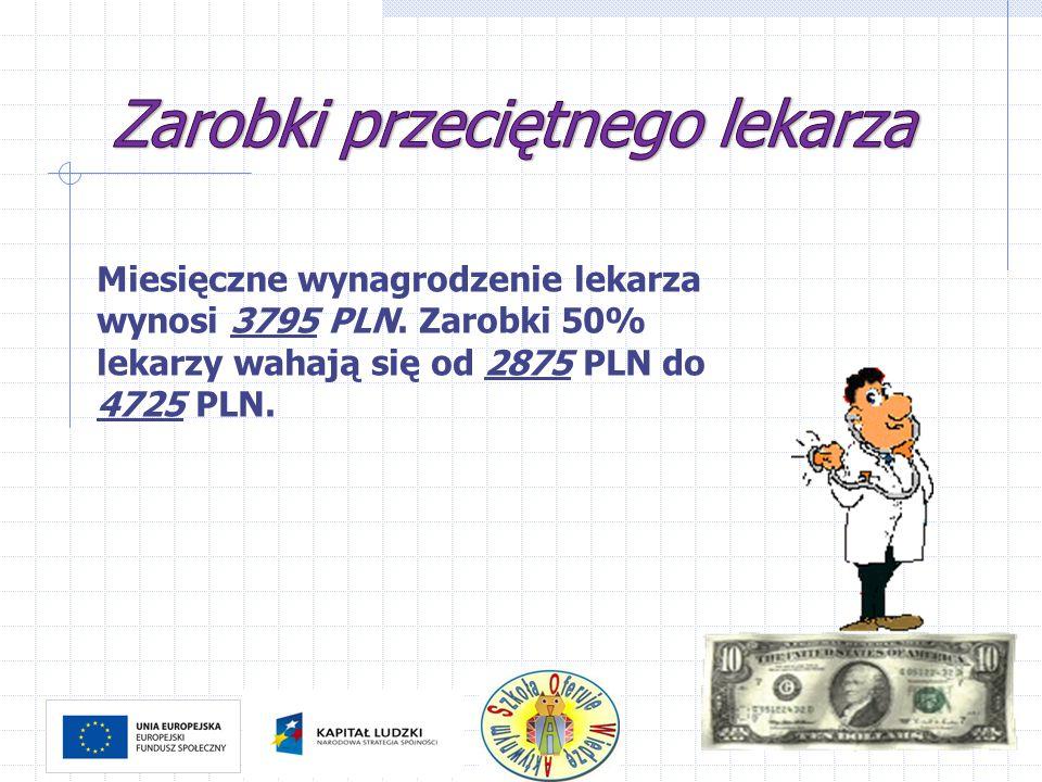 Zarobki przeciętnego lekarza