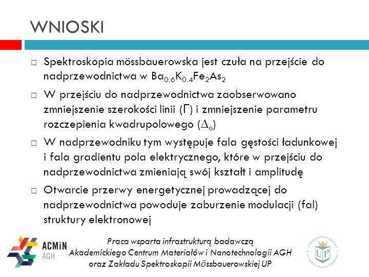 oraz Zakładu Spektroskopii Mössbauerowskiej UP
