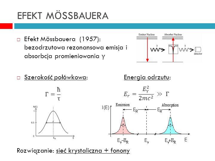 EFEKT MÖSSBAUERA Efekt Mössbauera (1957): bezodrzutowa rezonansowa emisja i absorbcja promieniowania γ.