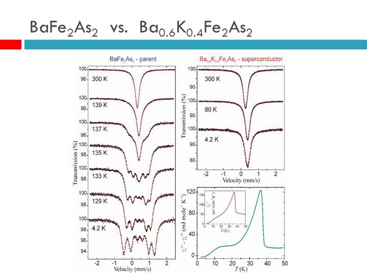 BaFe2As2 vs. Ba0.6K0.4Fe2As2
