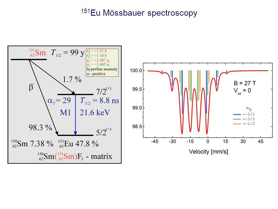 151Eu Mössbauer spectroscopy