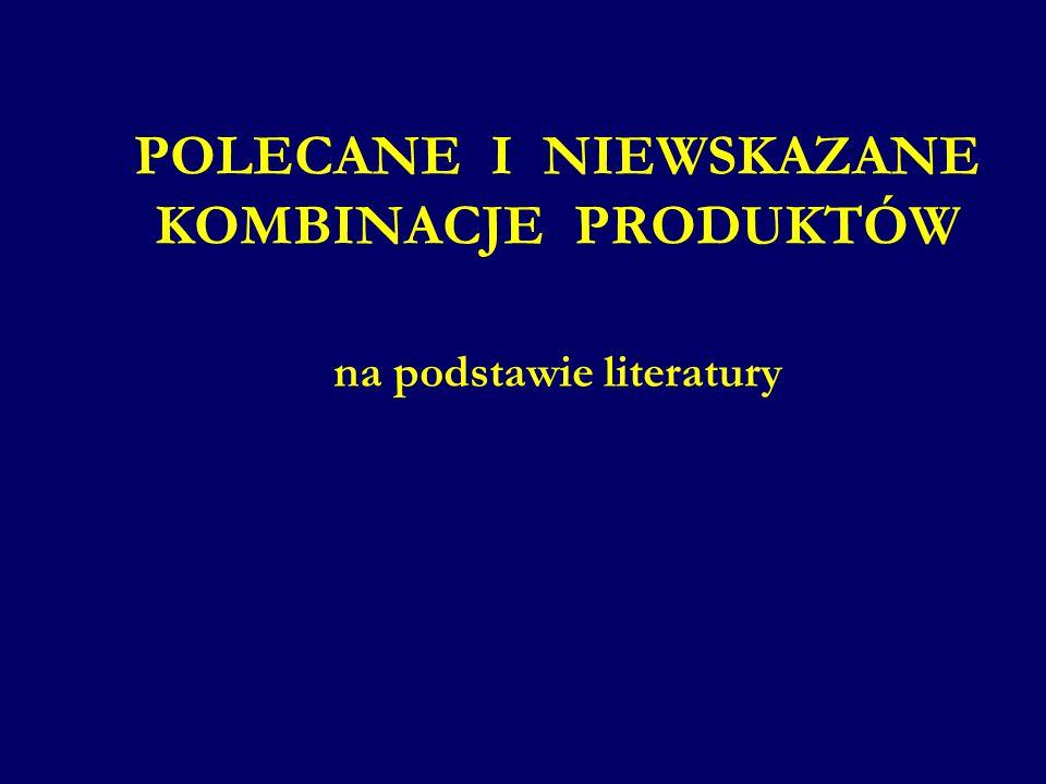 POLECANE I NIEWSKAZANE KOMBINACJE PRODUKTÓW na podstawie literatury