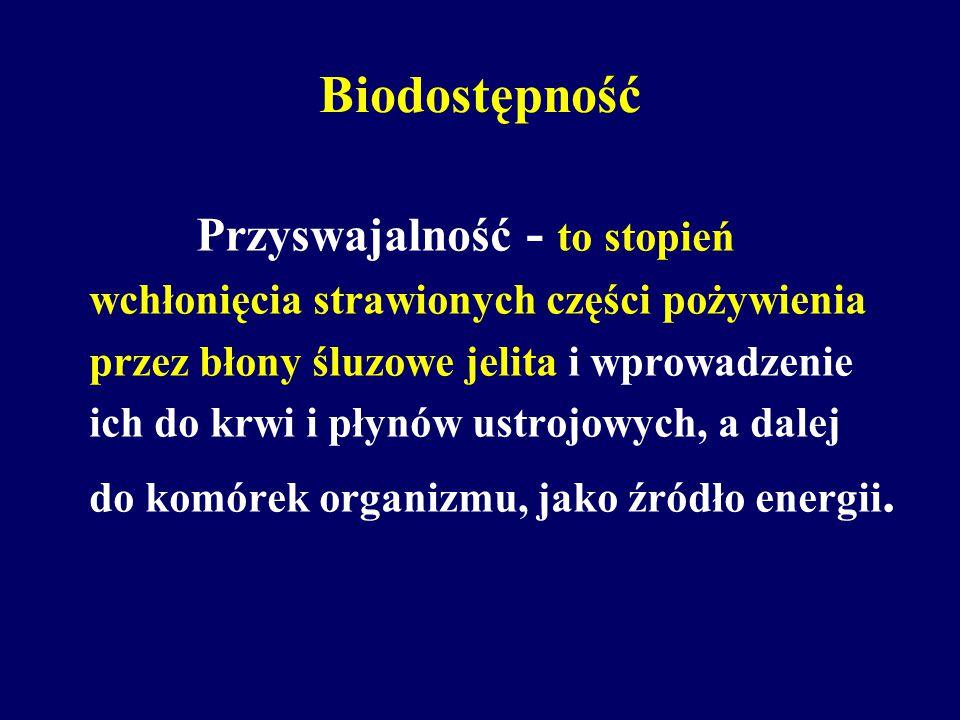 Biodostępność Przyswajalność - to stopień