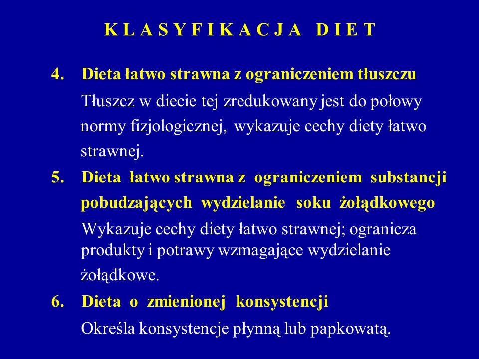 4. Dieta łatwo strawna z ograniczeniem tłuszczu