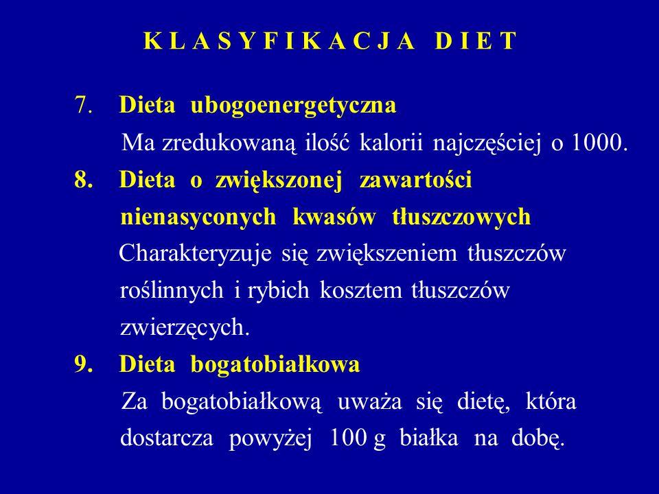 7. Dieta ubogoenergetyczna