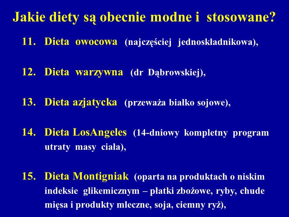 Jakie diety są obecnie modne i stosowane