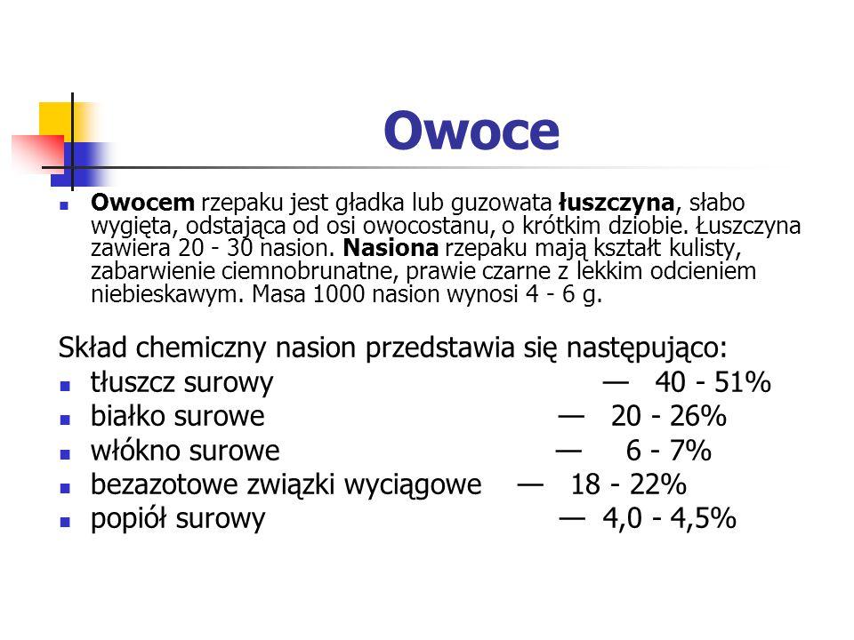 Owoce Skład chemiczny nasion przedstawia się następująco: