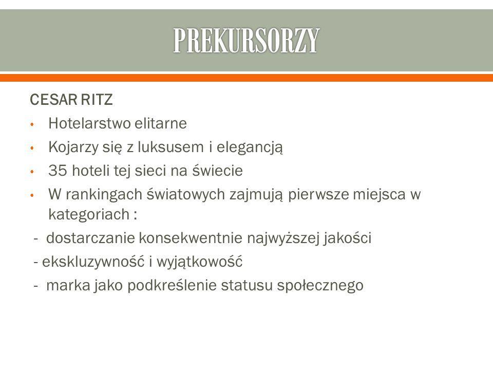 PREKURSORZY CESAR RITZ Hotelarstwo elitarne