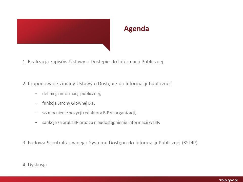 Agenda 1. Realizacja zapisów Ustawy o Dostępie do Informacji Publicznej. 2. Proponowane zmiany Ustawy o Dostępie do Informacji Publicznej: