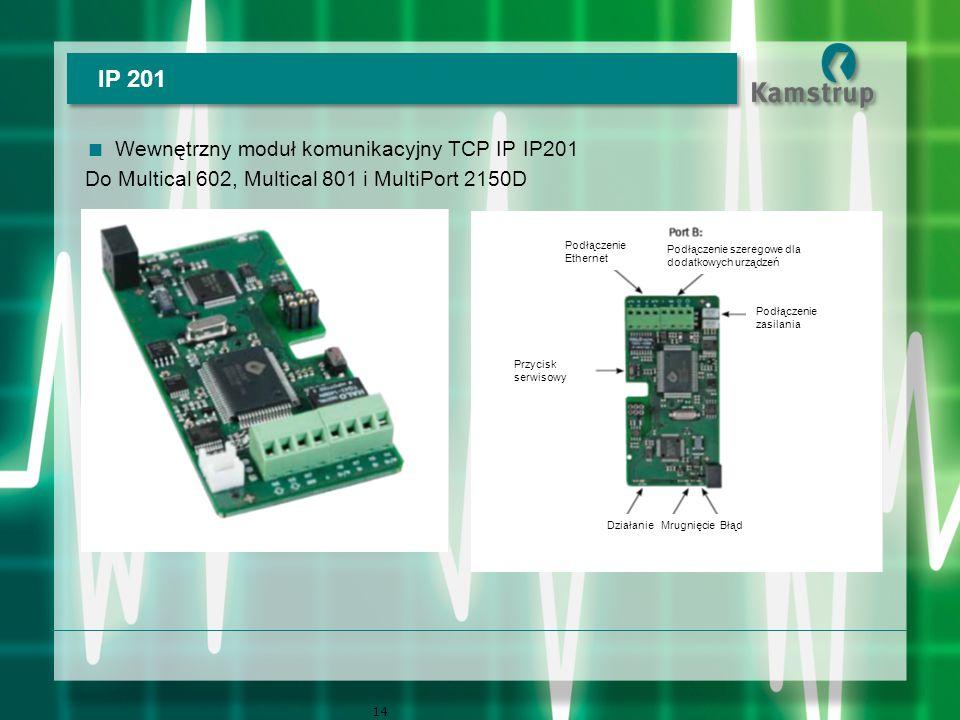 IP 201 Wewnętrzny moduł komunikacyjny TCP IP IP201