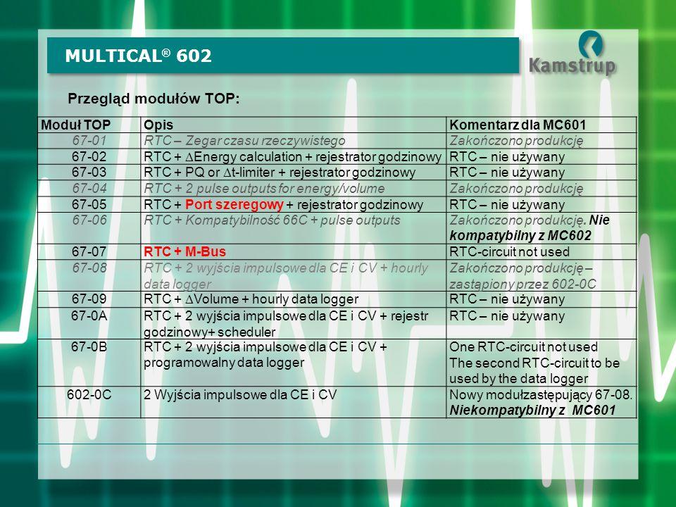 MULTICAL® 602 Przegląd modułów TOP: Moduł TOP Opis Komentarz dla MC601