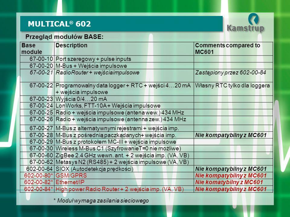 MULTICAL® 602 Przegląd modułów BASE: Base module Description