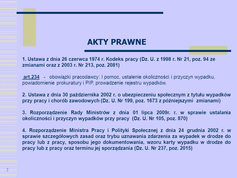 AKTY PRAWNE 1. Ustawa z dnia 26 czerwca 1974 r. Kodeks pracy (Dz. U. z 1998 r. Nr 21, poz. 94 ze zmianami oraz z 2003 r. Nr 213, poz. 2081)