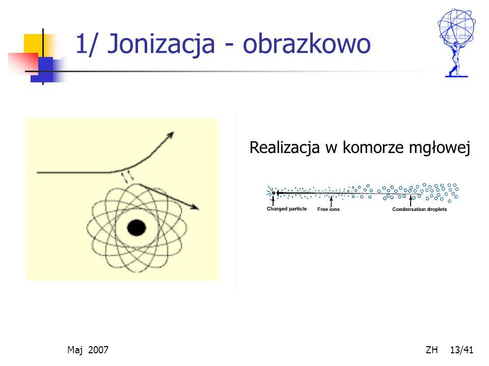 1/ Jonizacja - obrazkowo