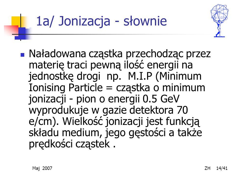 1a/ Jonizacja - słownie