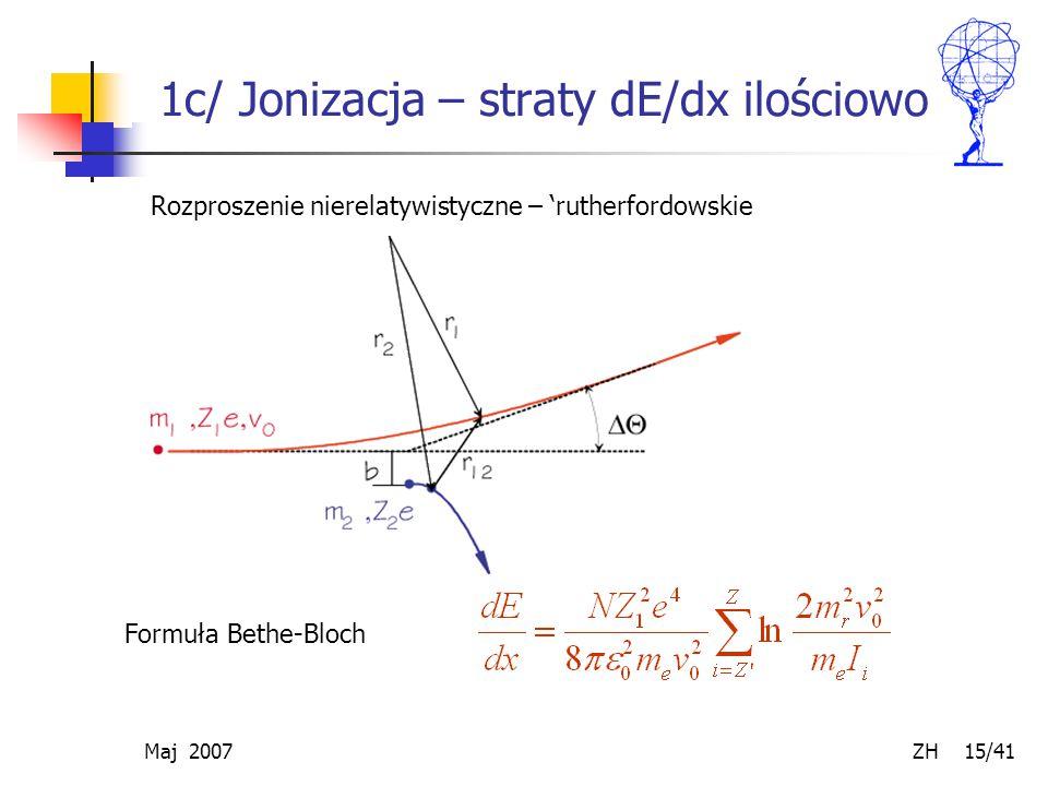1c/ Jonizacja – straty dE/dx ilościowo