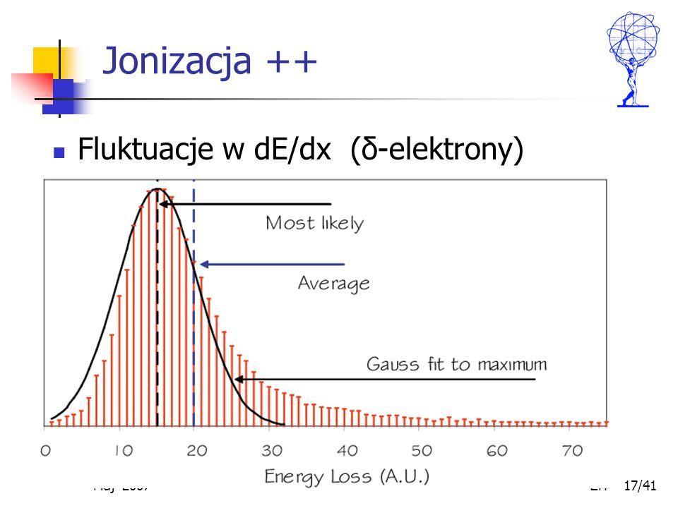 Jonizacja ++ Fluktuacje w dE/dx (δ-elektrony) Maj 2007