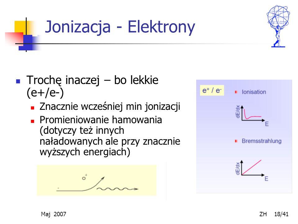 Jonizacja - Elektrony Trochę inaczej – bo lekkie (e+/e-)