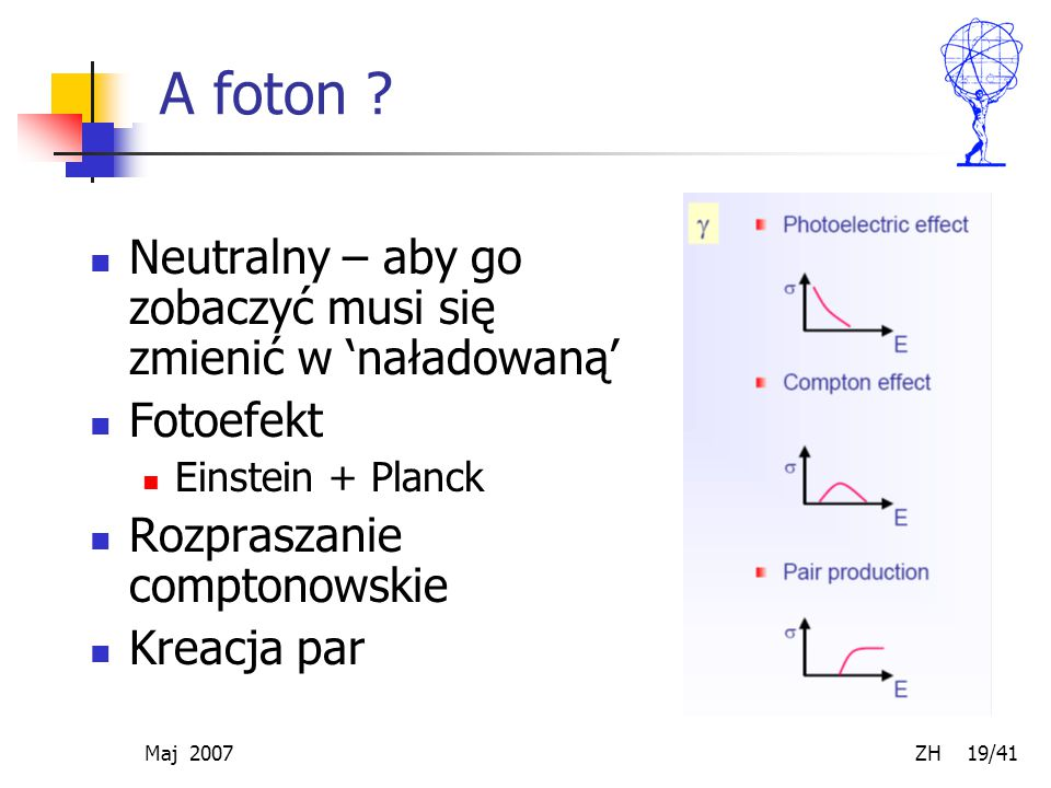 A foton Neutralny – aby go zobaczyć musi się zmienić w 'naładowaną'