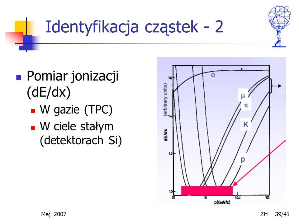 Identyfikacja cząstek - 2