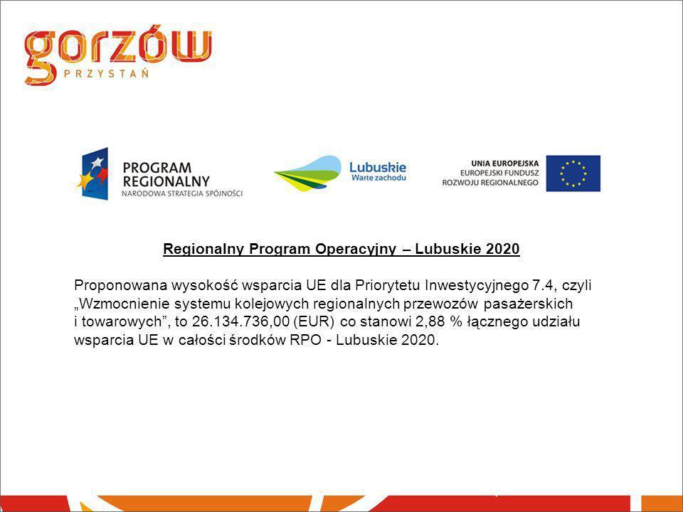 Regionalny Program Operacyjny – Lubuskie 2020
