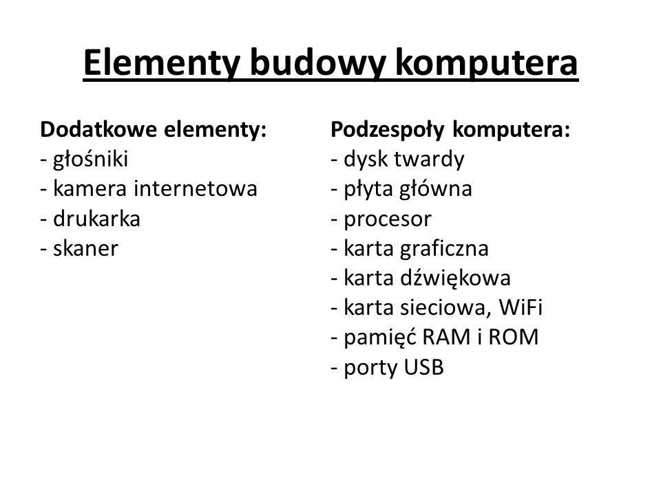 Elementy budowy komputera