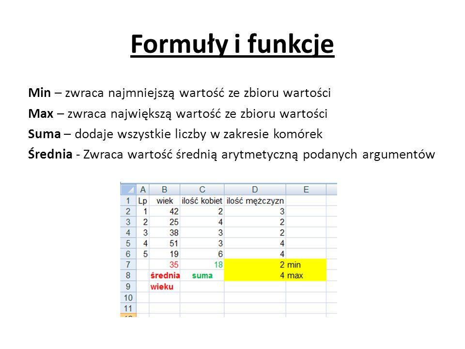 Formuły i funkcje