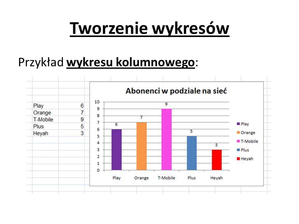 Tworzenie wykresów Przykład wykresu kolumnowego: