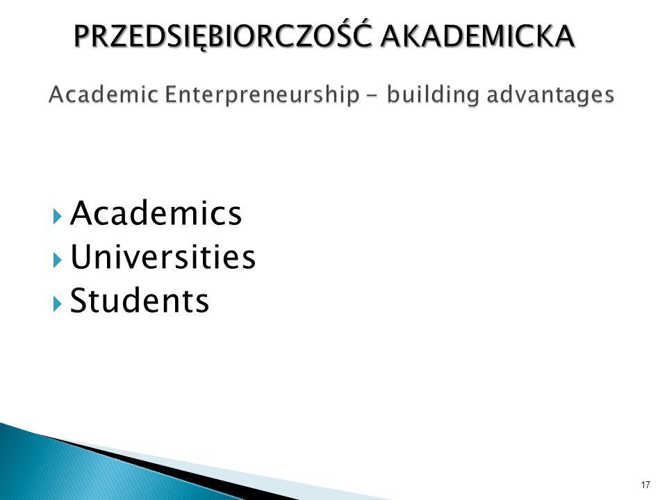 Academic Enterpreneurship - building advantages