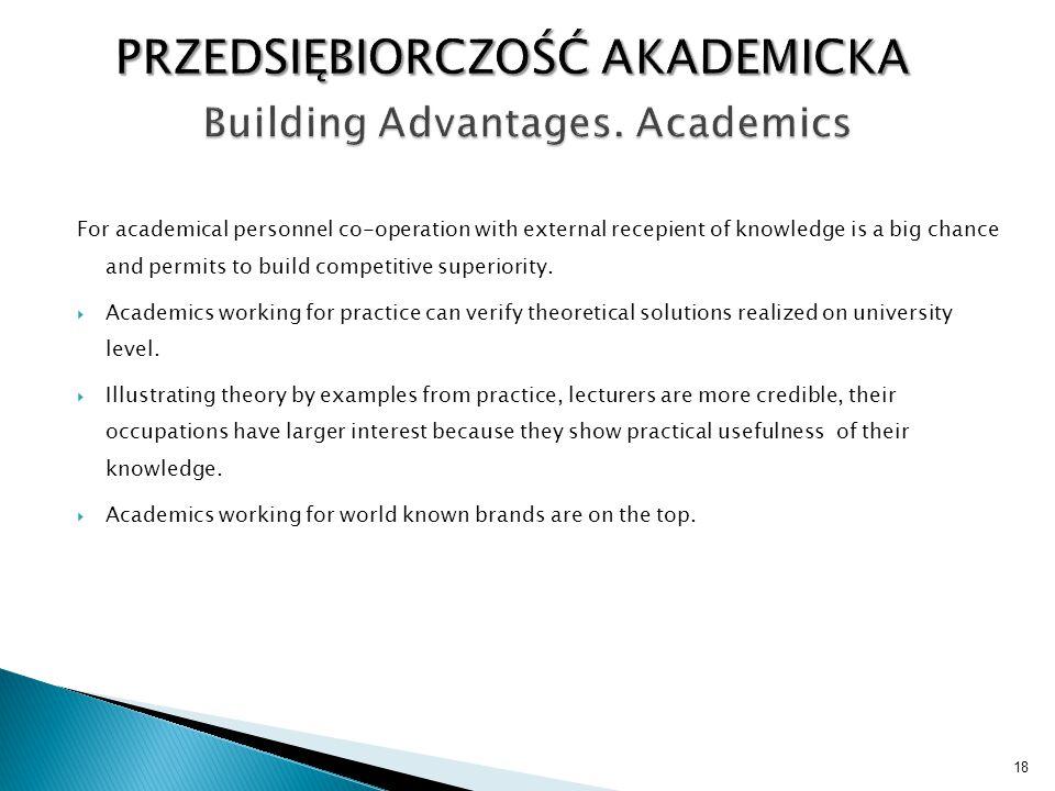Building Advantages. Academics