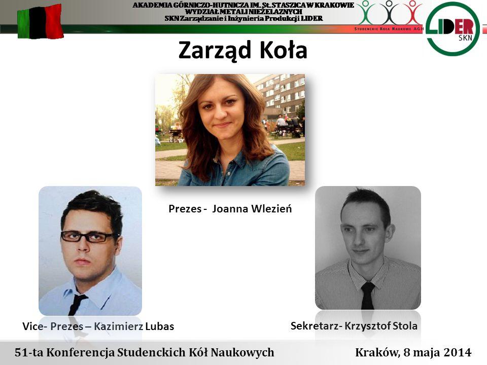 Prezes - Joanna Wlezień