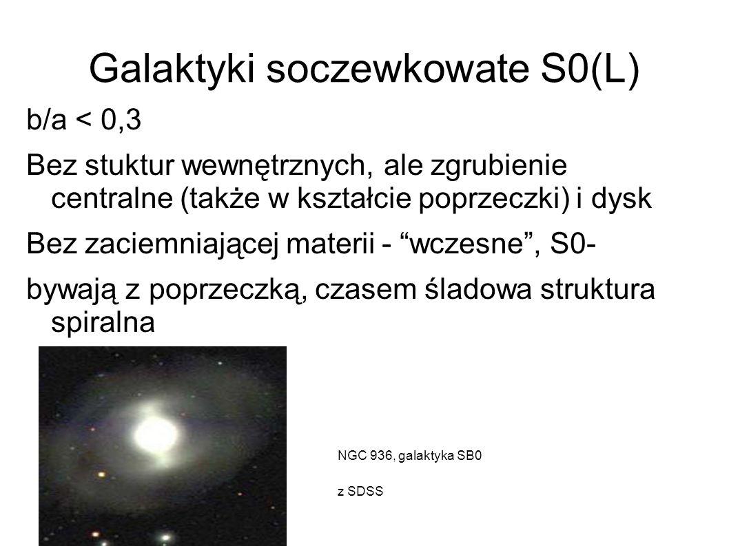 Galaktyki soczewkowate S0(L)
