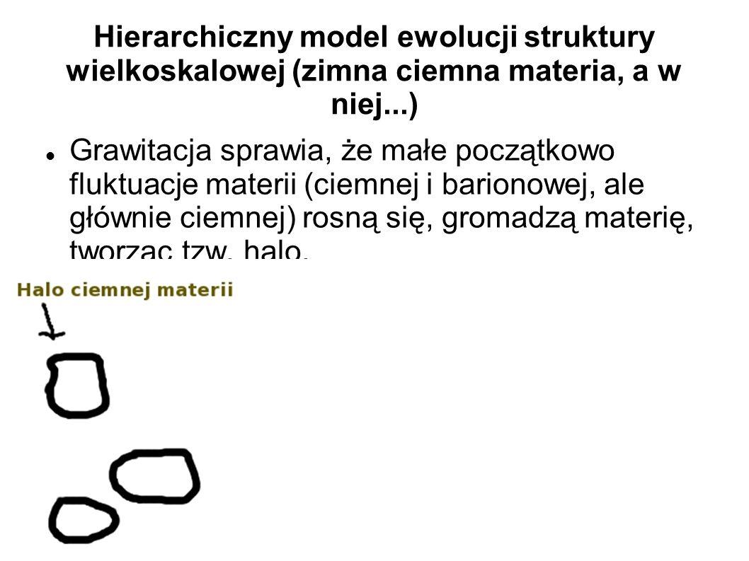 Hierarchiczny model ewolucji struktury wielkoskalowej (zimna ciemna materia, a w niej...)