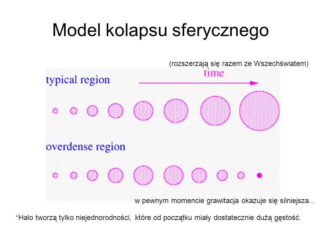 Model kolapsu sferycznego