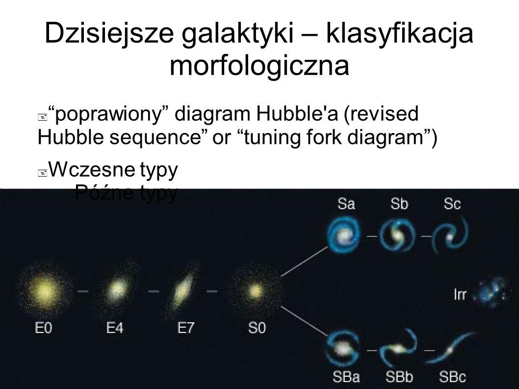 Dzisiejsze galaktyki – klasyfikacja morfologiczna