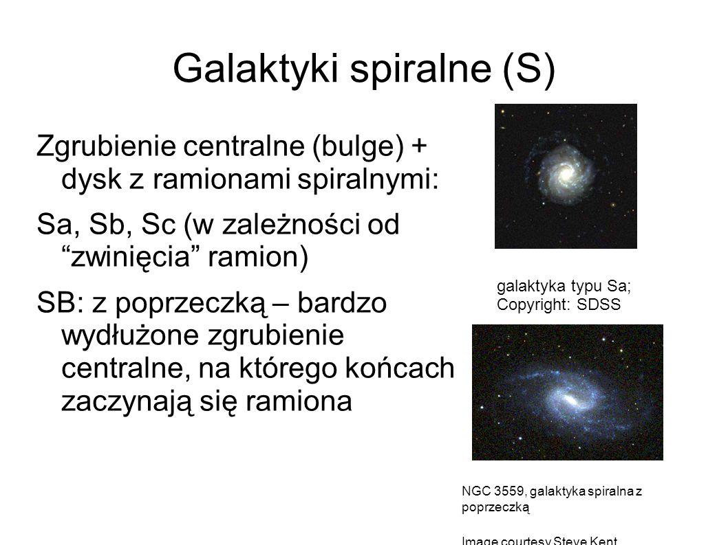 Galaktyki spiralne (S)