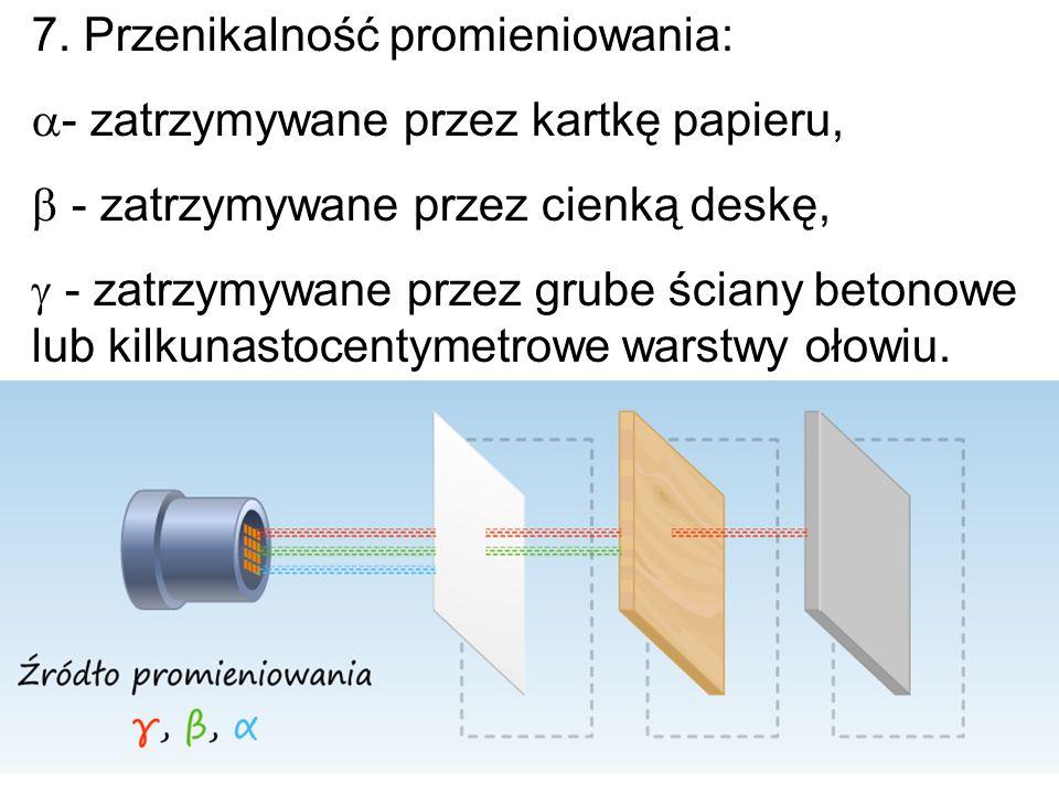 7. Przenikalność promieniowania: