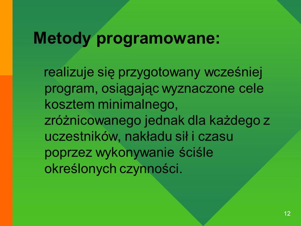 Metody programowane: