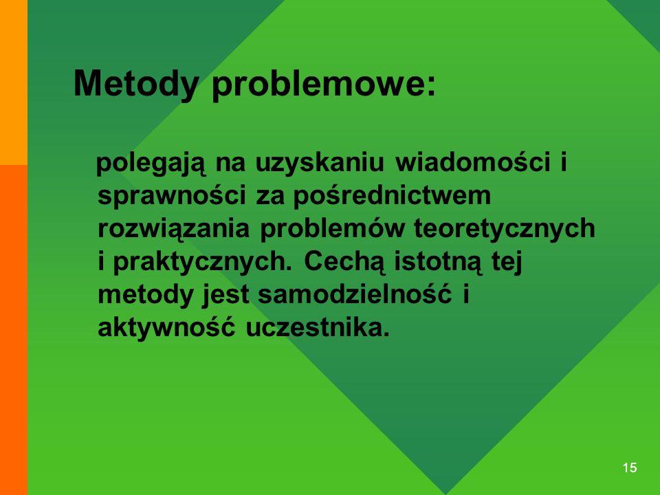 Metody problemowe: