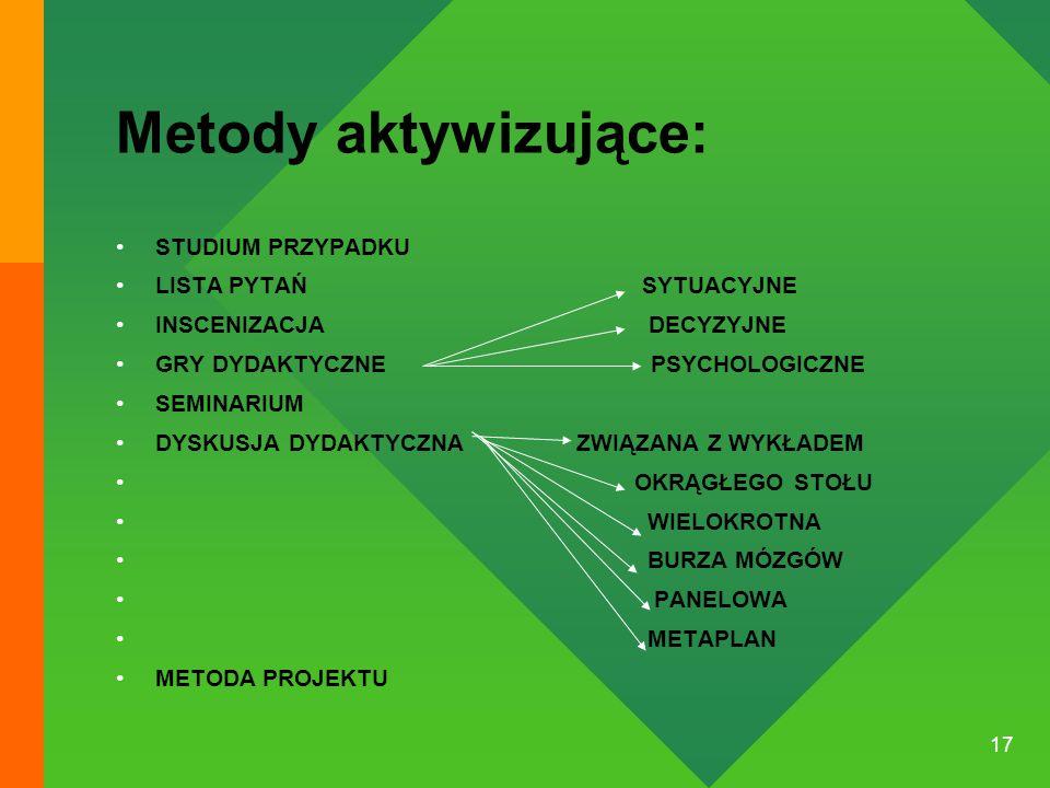 Metody aktywizujące: STUDIUM PRZYPADKU LISTA PYTAŃ SYTUACYJNE