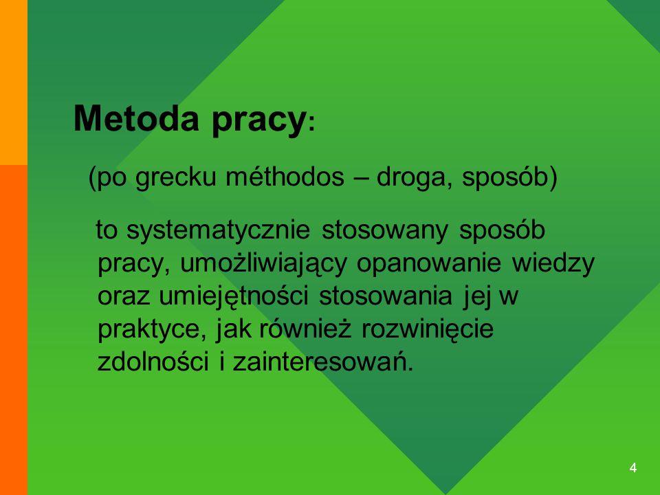 Metoda pracy: (po grecku méthodos – droga, sposób)