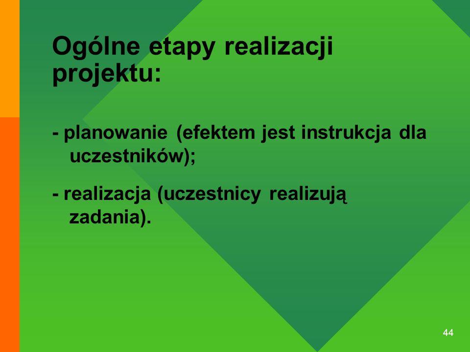 Ogólne etapy realizacji projektu: