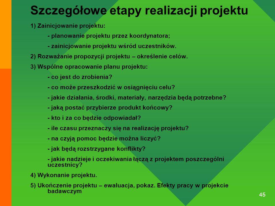 Szczegółowe etapy realizacji projektu