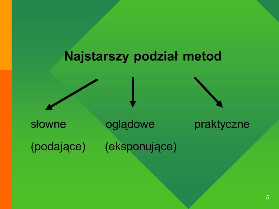 Najstarszy podział metod