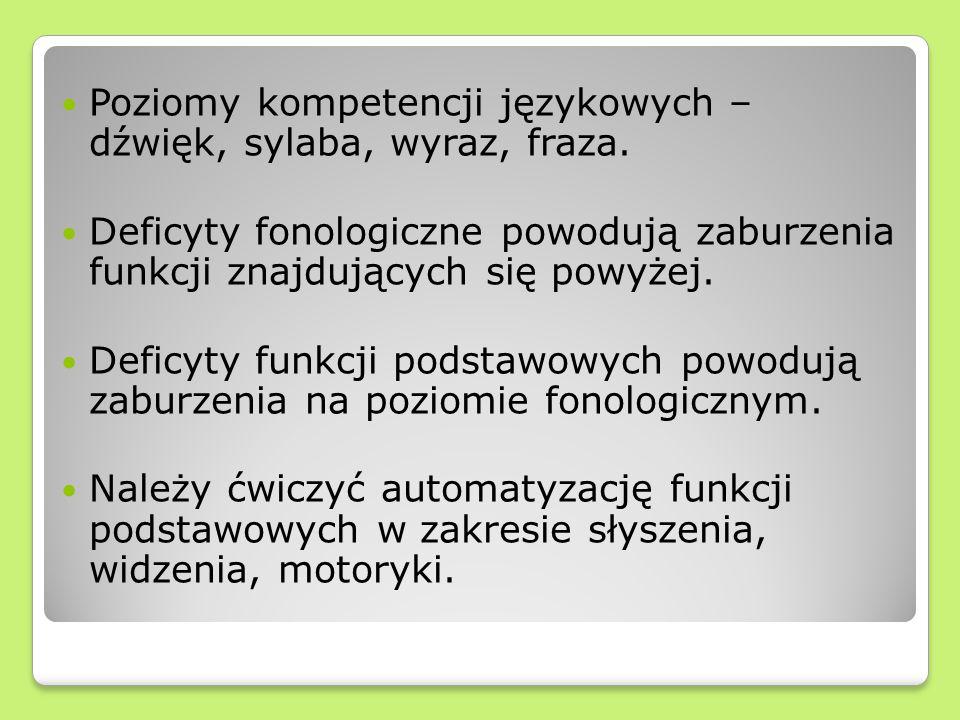 Poziomy kompetencji językowych – dźwięk, sylaba, wyraz, fraza.