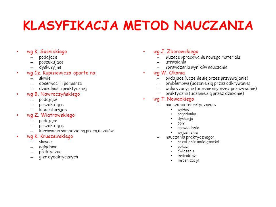 Klasyfikacja metod Nauczania