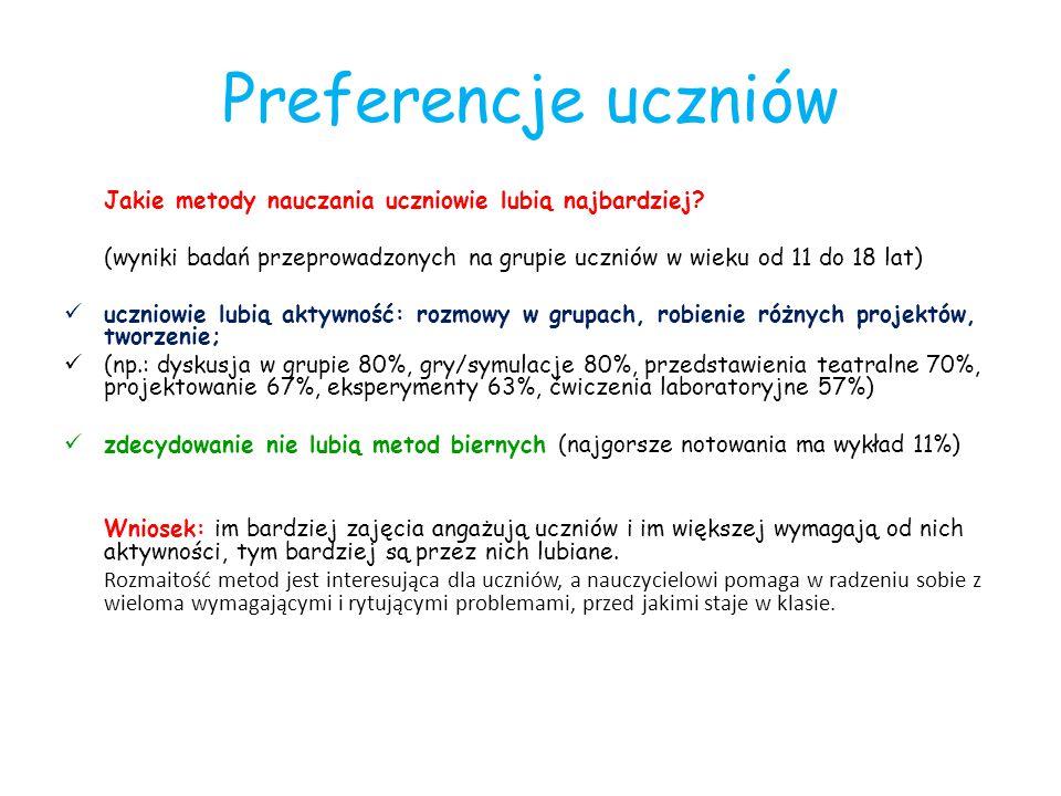 Preferencje uczniów Jakie metody nauczania uczniowie lubią najbardziej (wyniki badań przeprowadzonych na grupie uczniów w wieku od 11 do 18 lat)