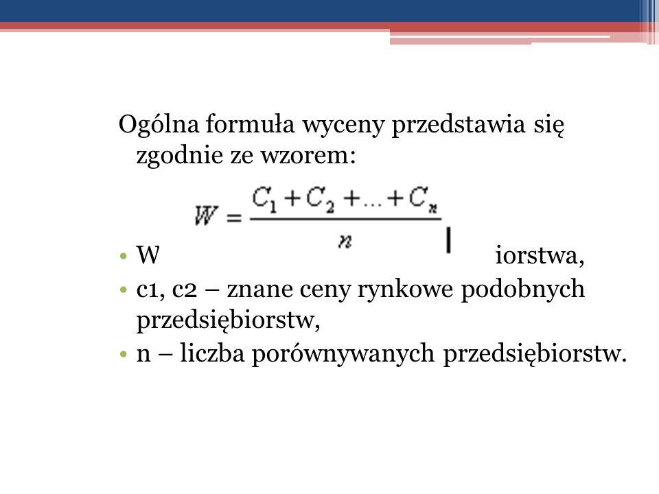Ogólna formuła wyceny przedstawia się zgodnie ze wzorem: